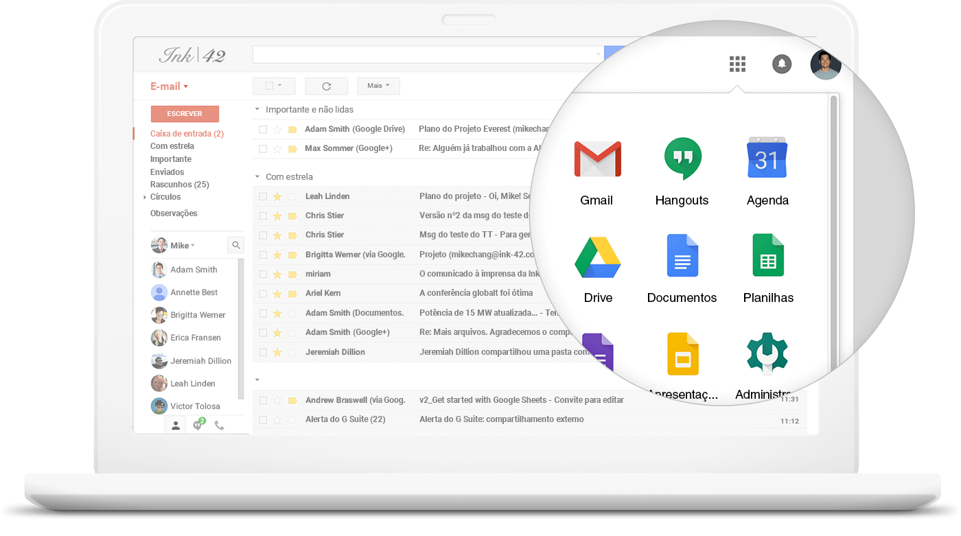 Painel Gmail