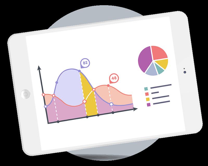 Planejamento de Marketing Digital - Pesquisa