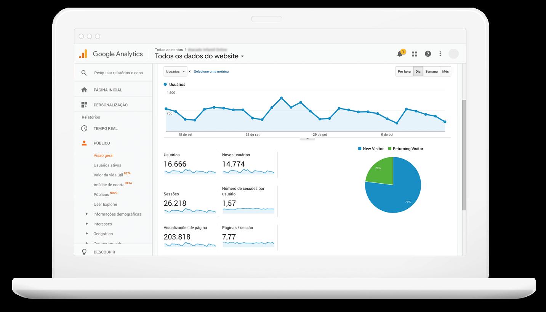 Website - Google Analytics